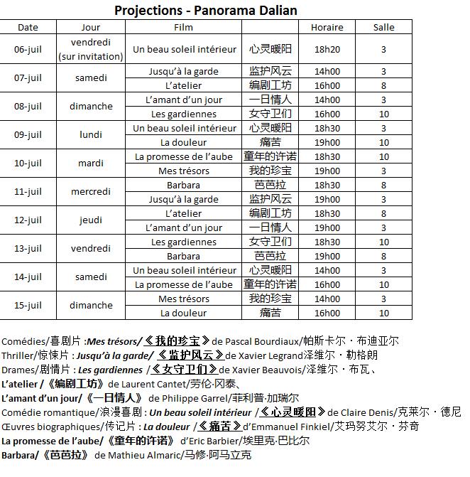 Programme-Dalian