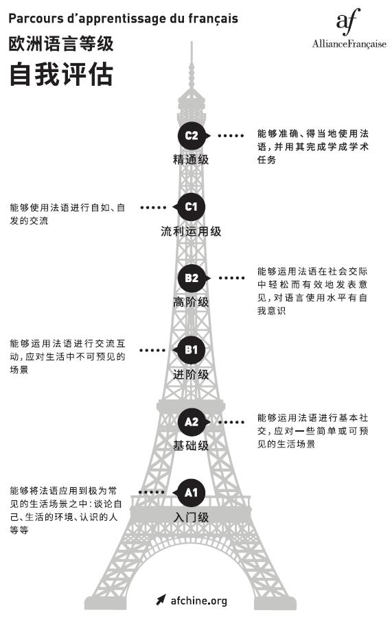 CECR-Eiffel